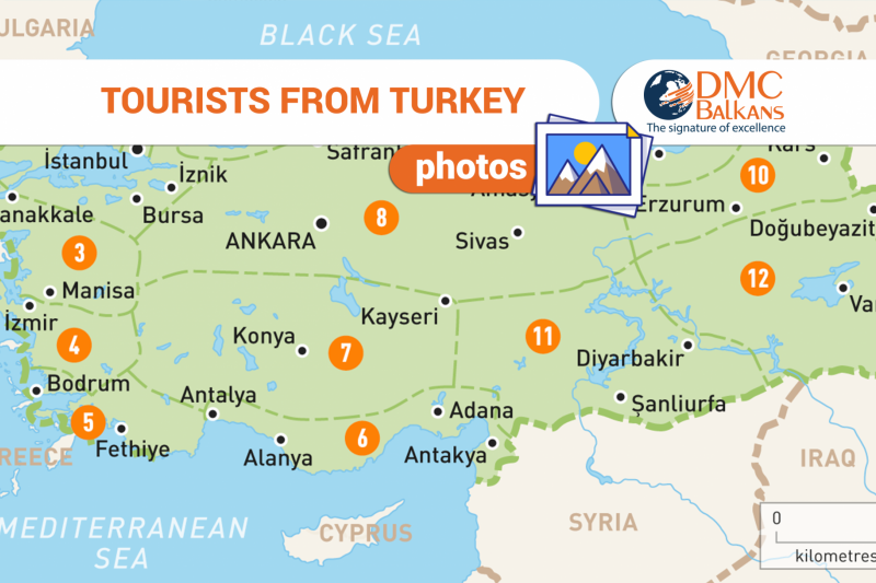 Tourists from Turkey