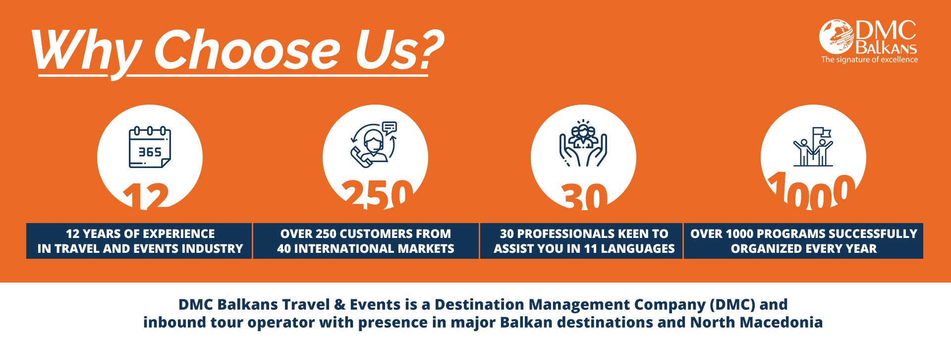 DMC Balkans Travel & Events
